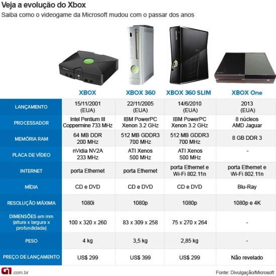 tabela-em-imagem-console