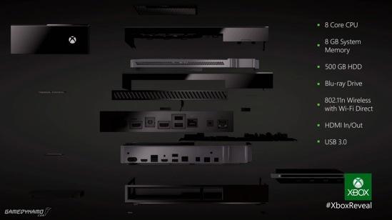 xbox-720-next-announcement-reveal-screenshots-72